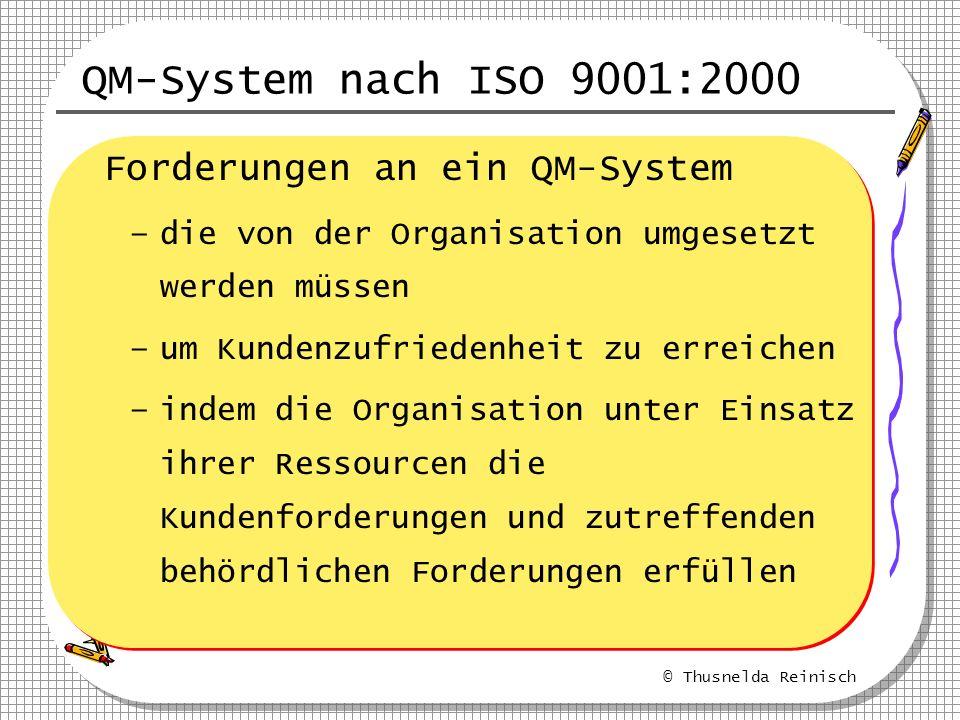 QM-System nach ISO 9001:2000 Forderungen an ein QM-System