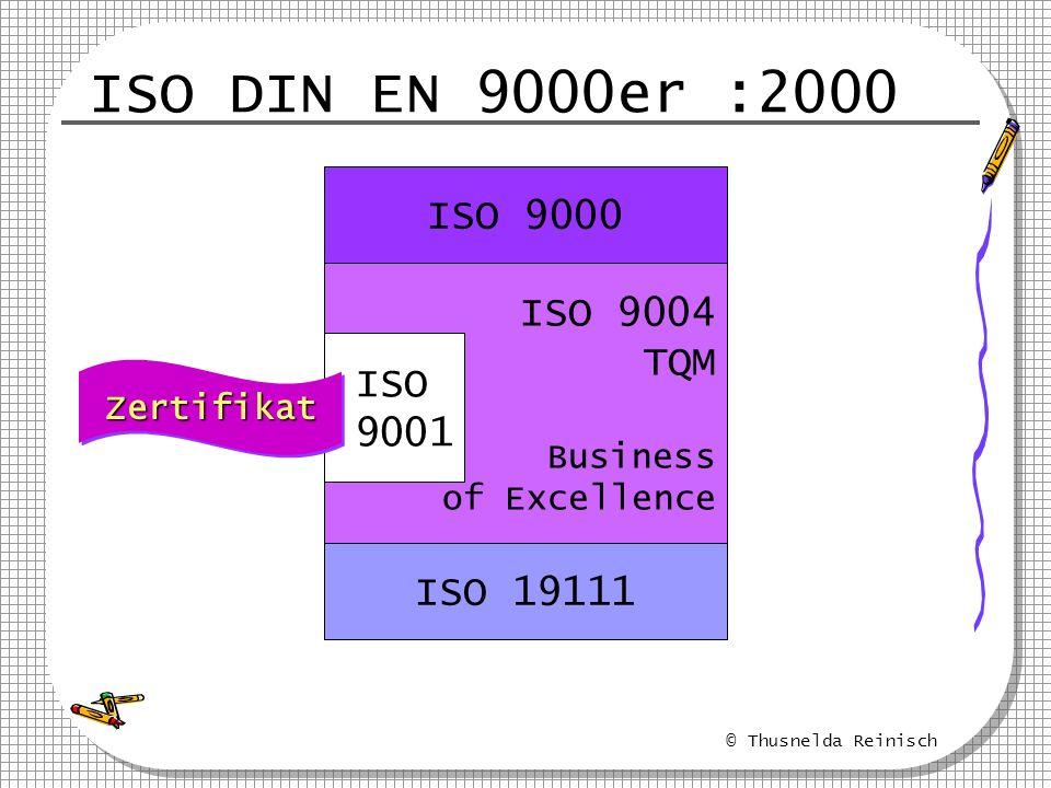 ISO DIN EN 9000er :2000 ISO 9000 ISO 9004 TQM ISO 9001 ISO 19111