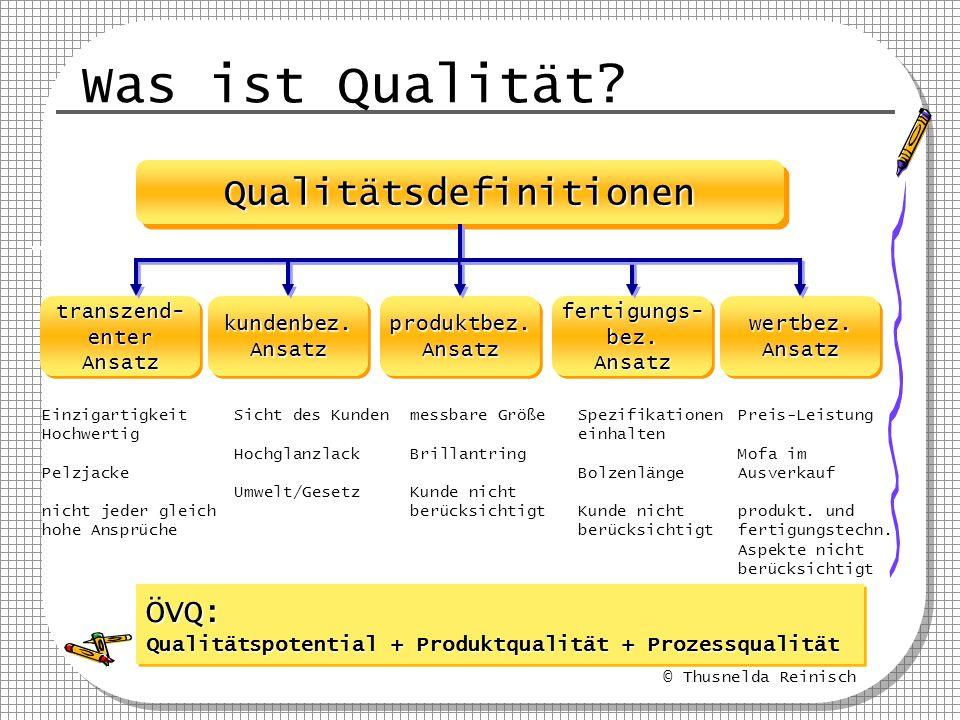 Qualitätsdefinitionen