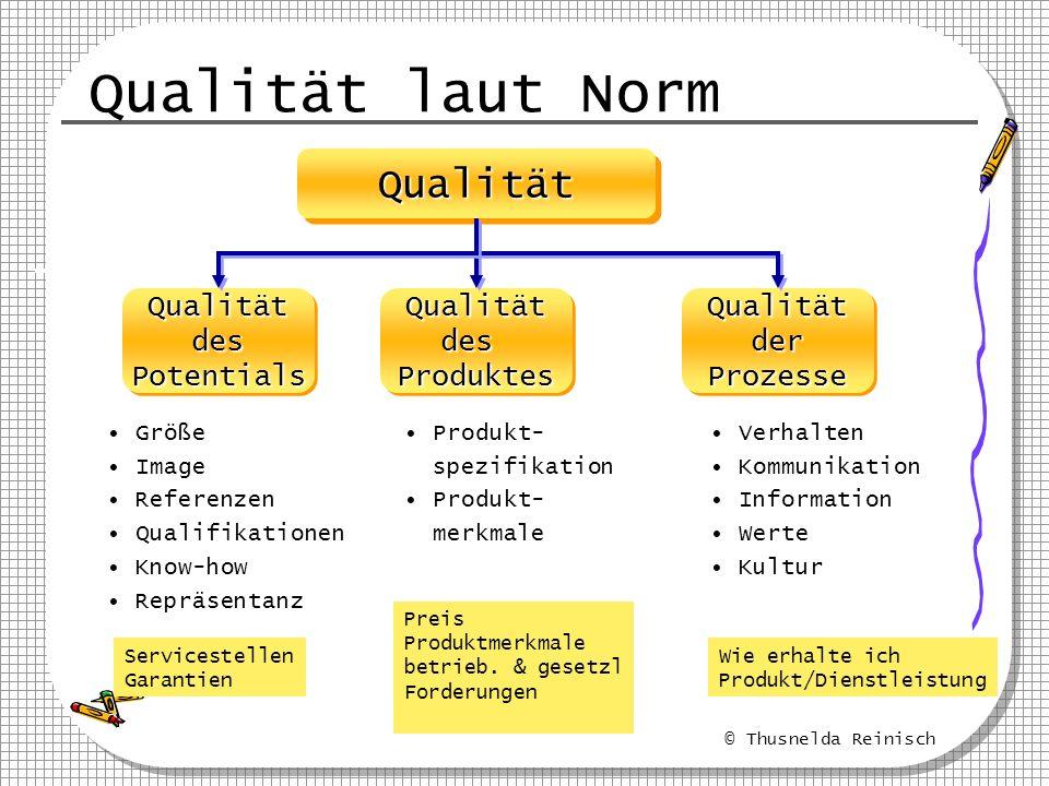 Qualität laut Norm Qualität Qualität des Potentials Qualität des