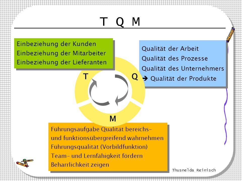 T Q M T Q M Einbeziehung der Kunden Qualität der Arbeit