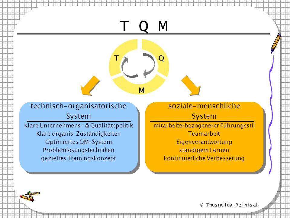 T Q M T Q M technisch-organisatorische System soziale-menschliche