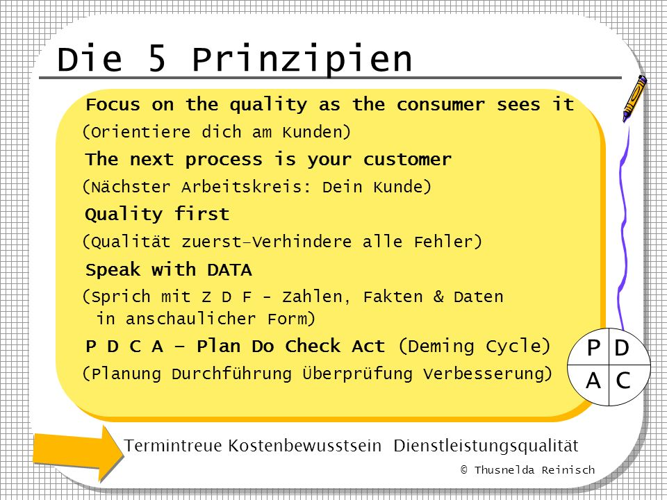 Die 5 Prinzipien P D C A Focus on the quality as the consumer sees it