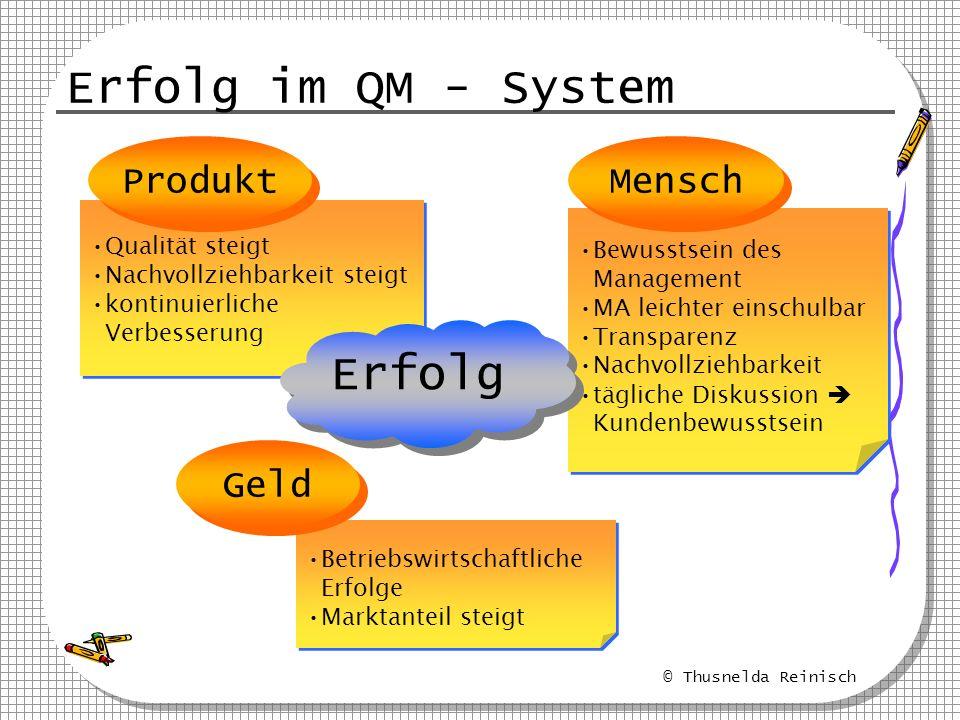 Erfolg im QM - System Erfolg Produkt Mensch Geld Qualität steigt