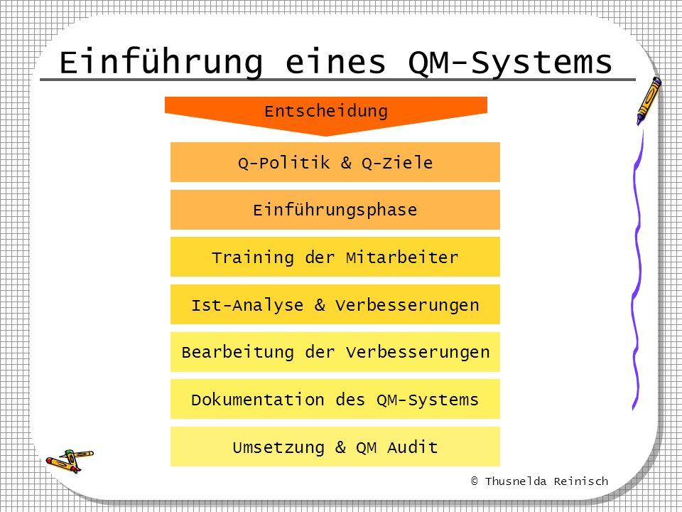 Einführung eines QM-Systems