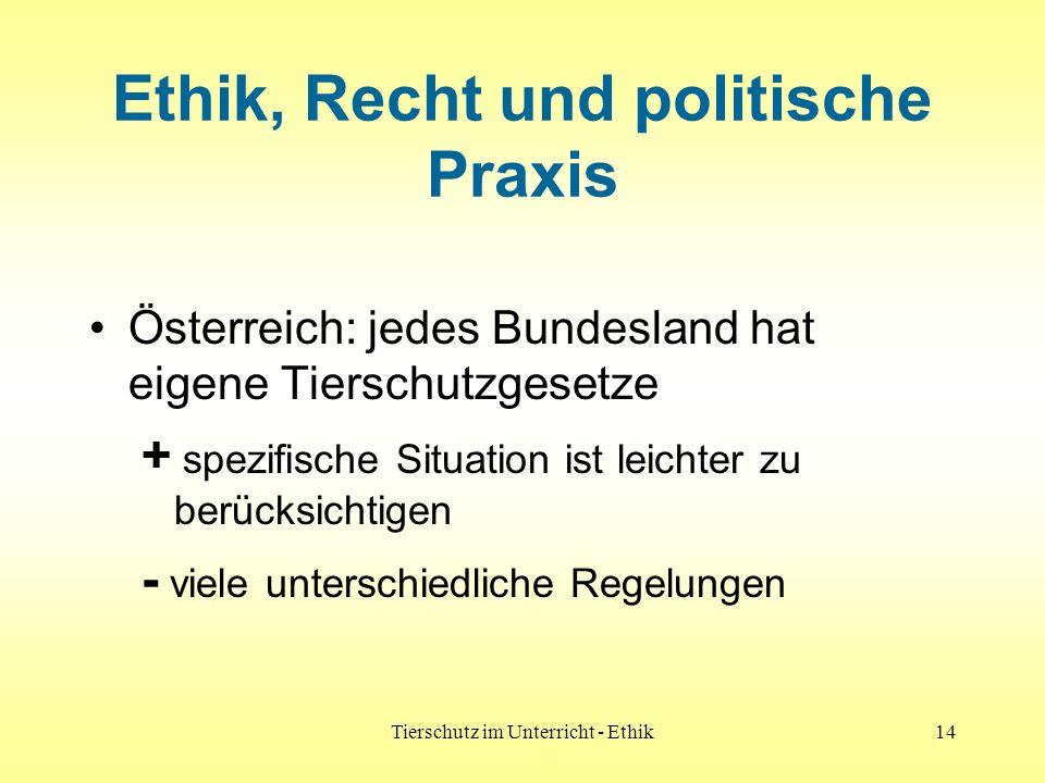 Ethik, Recht und politische Praxis