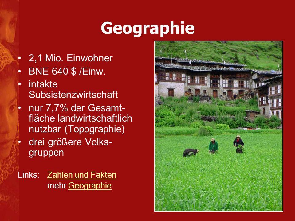 Geographie 2,1 Mio. Einwohner BNE 640 $ /Einw.