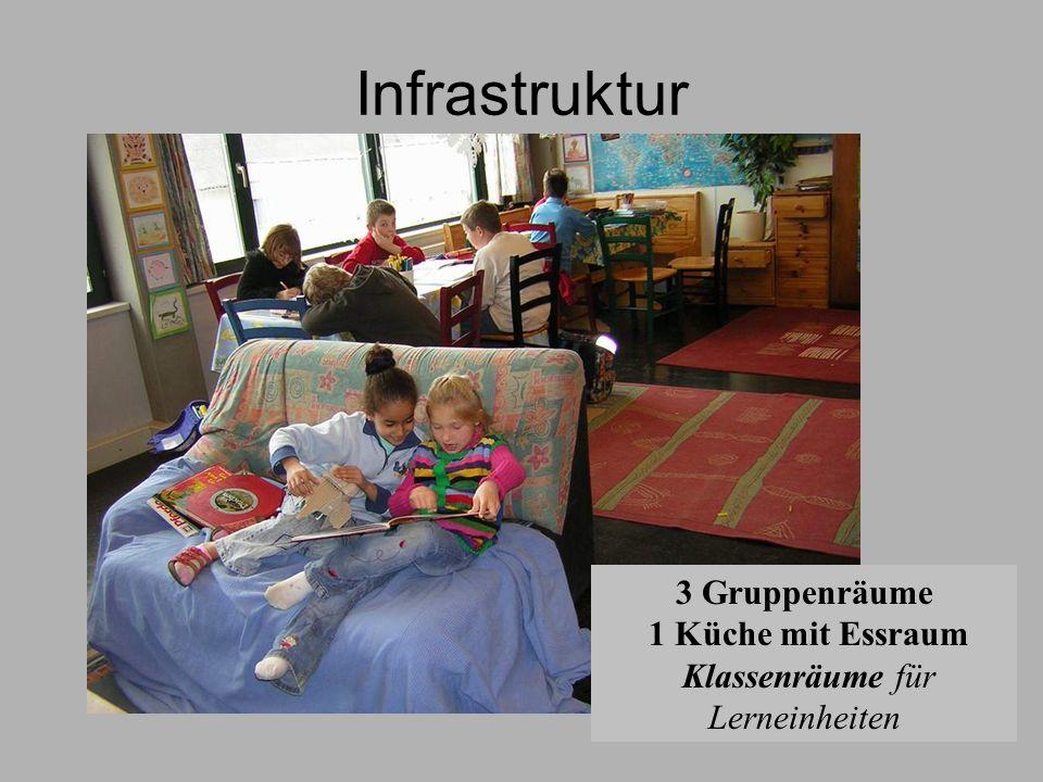 3 Gruppenräume 1 Küche mit Essraum Klassenräume für Lerneinheiten