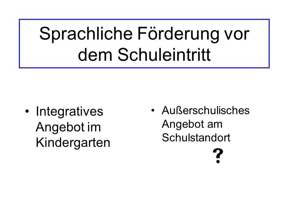 Sprachliche Förderung vor dem Schuleintritt