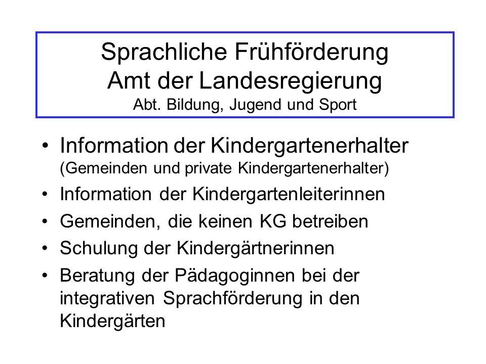Sprachliche Frühförderung Amt der Landesregierung Abt