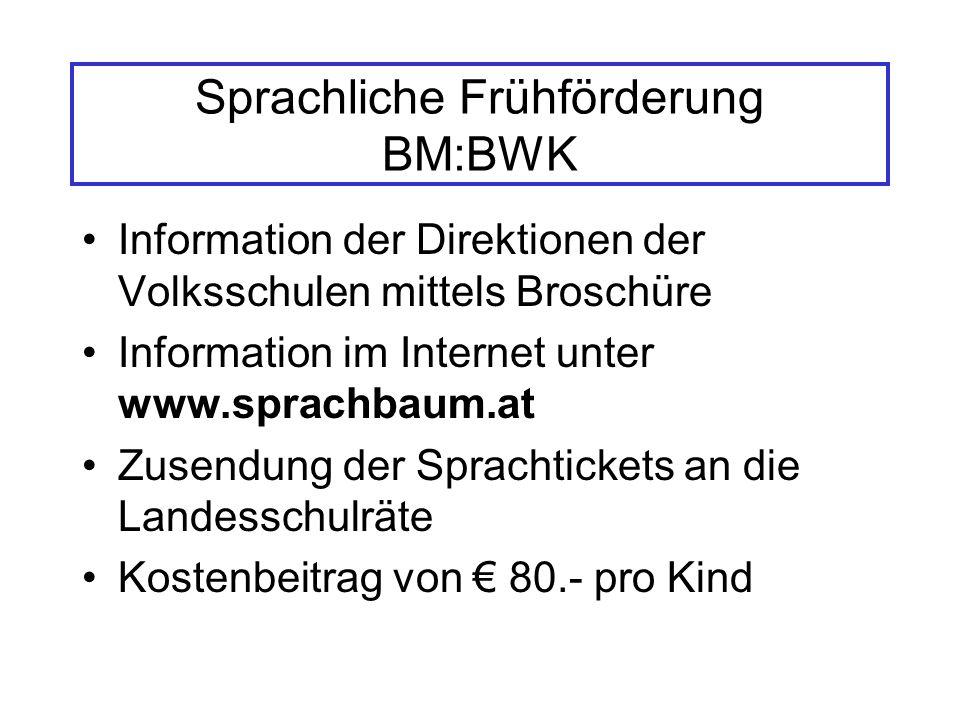 Sprachliche Frühförderung BM:BWK