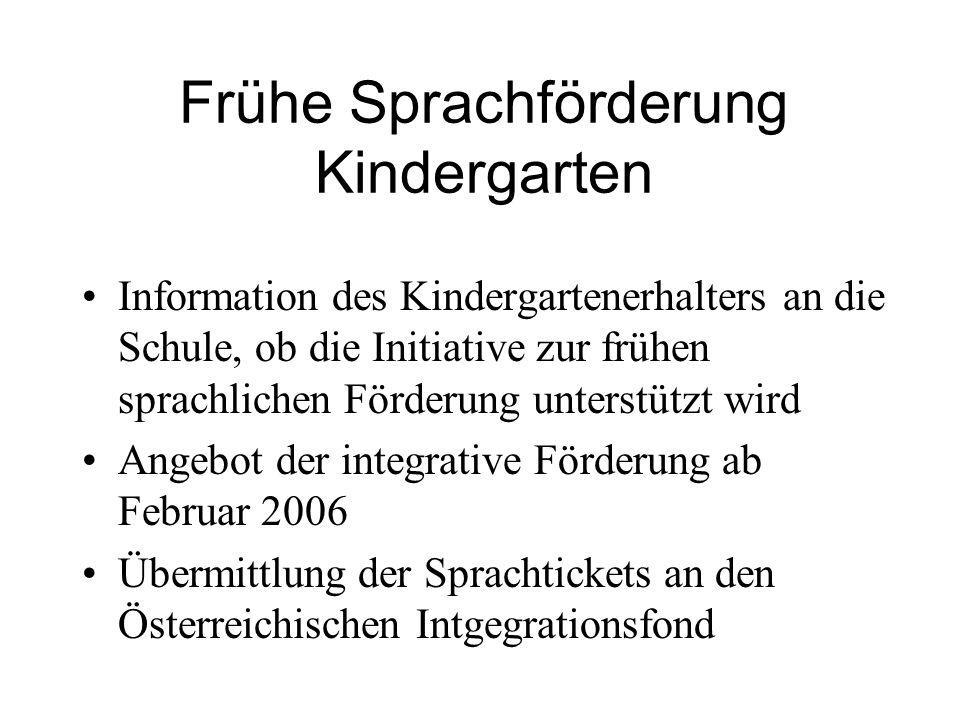 Frühe Sprachförderung Kindergarten