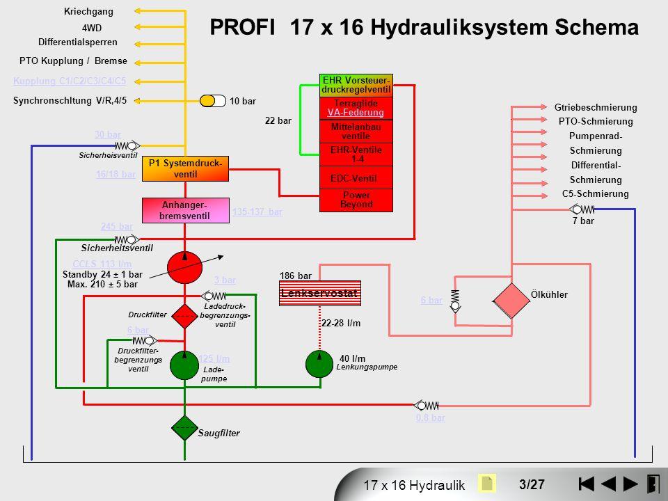 PROFI 17 x 16 Hydrauliksystem Schema