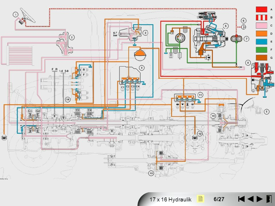 16 x16 low pressure circuit1. Steering motor. 2. Cooler bypass valve. 3. Lub valve. 4. Transmission side plate ( feeds the 4 hydraulic clutches)
