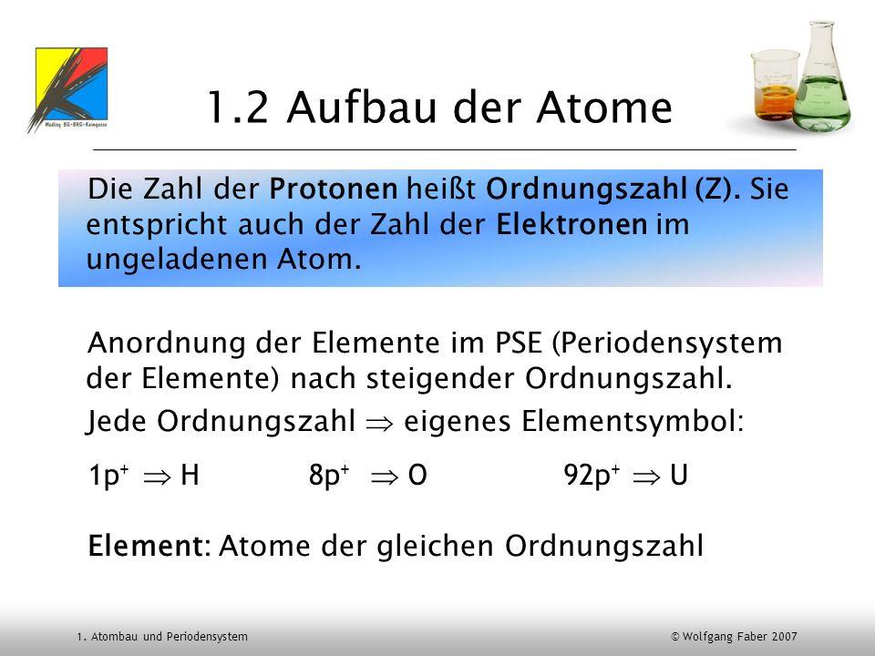 1.2 Aufbau der Atome Die Zahl der Protonen heißt Ordnungszahl (Z). Sie entspricht auch der Zahl der Elektronen im ungeladenen Atom.