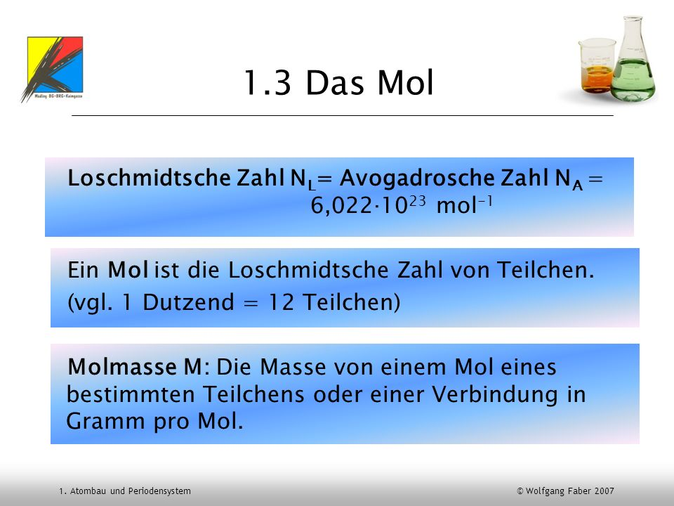 1.3 Das Mol Loschmidtsche Zahl NL= Avogadrosche Zahl NA = 6,022‧1023 mol-1. Ein Mol ist die Loschmidtsche Zahl von Teilchen.