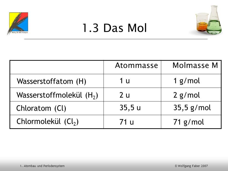 1.3 Das Mol Atommasse Molmasse M Wasserstoffatom (H) 1 u 1 g/mol