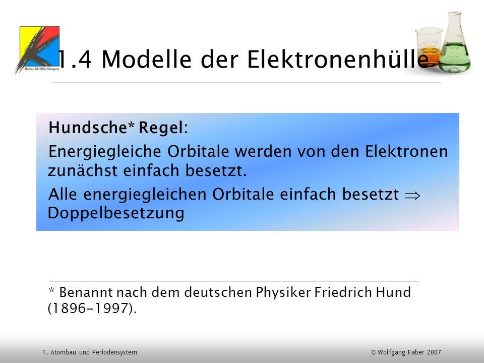 1.4 Modelle der Elektronenhülle