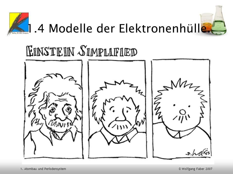1.4 Modelle der Elektronenhülle.