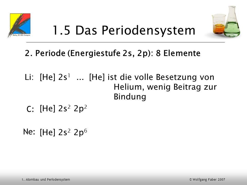 1.5 Das Periodensystem 2. Periode (Energiestufe 2s, 2p): 8 Elemente