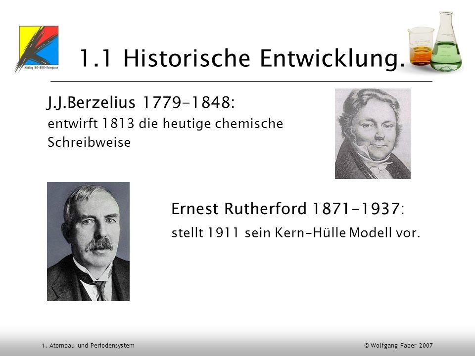 1.1 Historische Entwicklung.