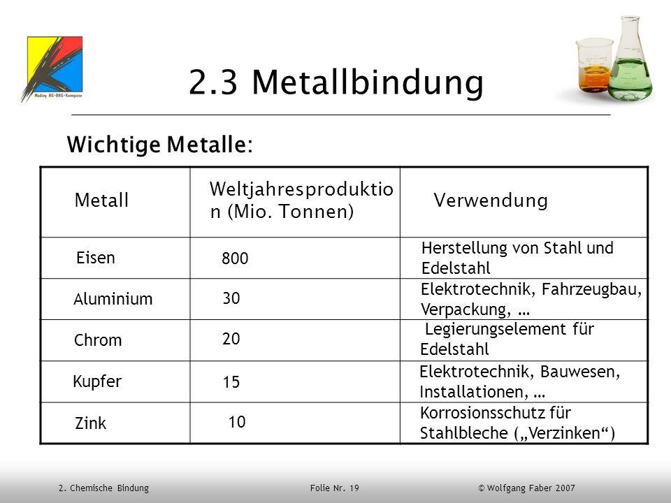 2.3 Metallbindung Wichtige Metalle: Metall
