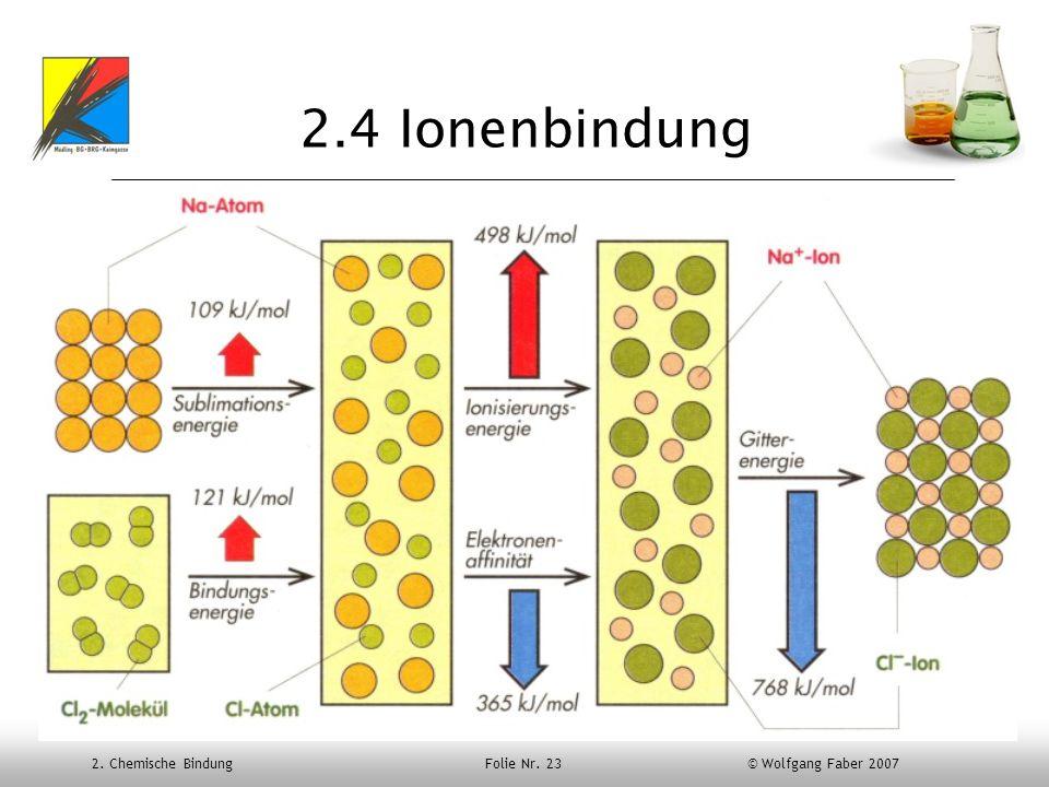 2.4 Ionenbindung
