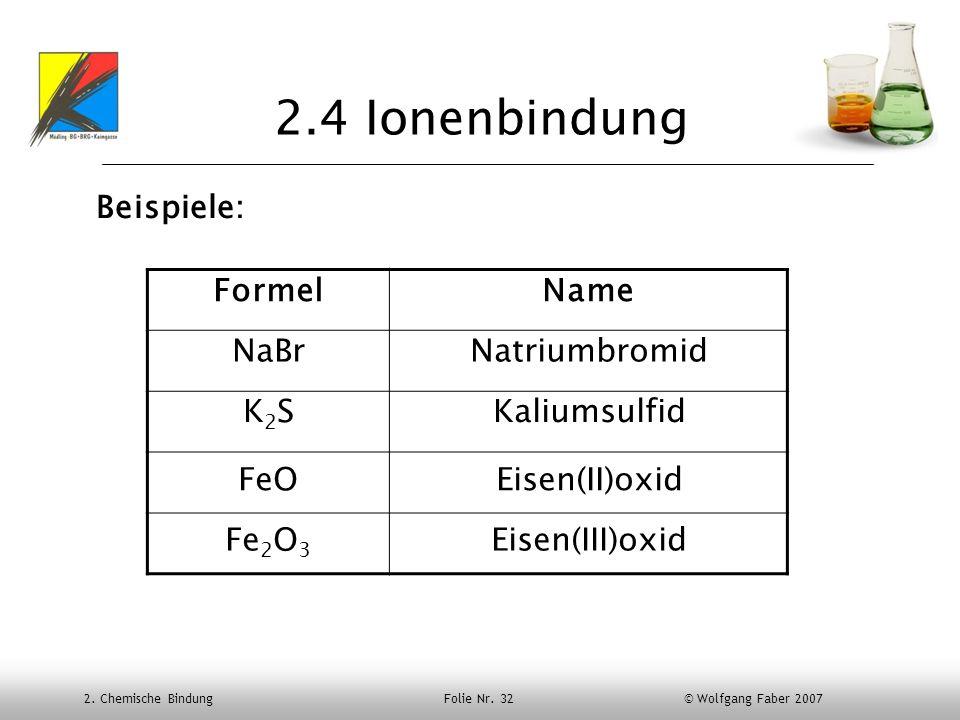 2.4 Ionenbindung Beispiele: Formel Name NaBr Natriumbromid K2S