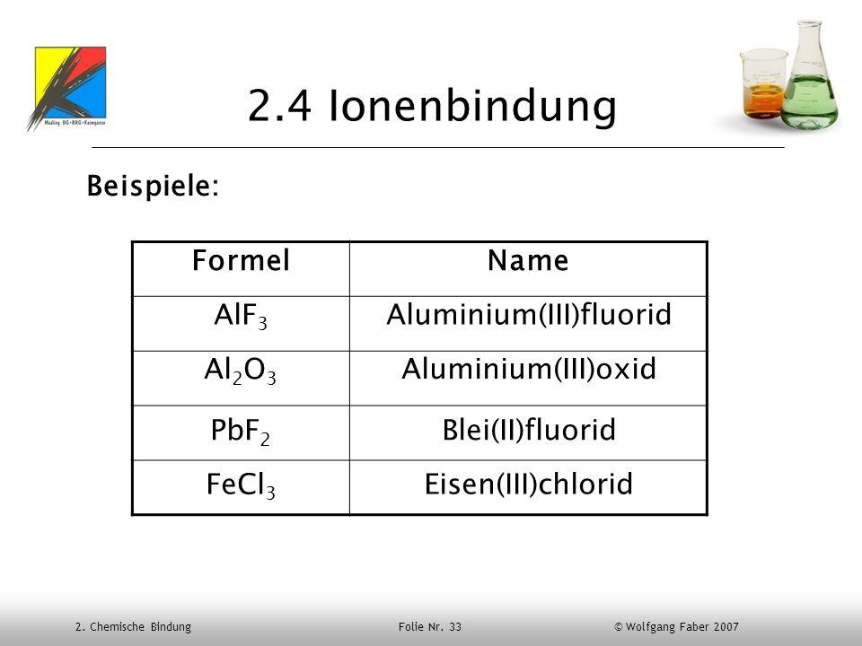 Aluminium(III)fluorid