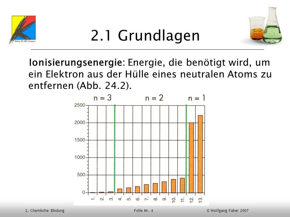 2.1 Grundlagen Ionisierungsenergie: Energie, die benötigt wird, um ein Elektron aus der Hülle eines neutralen Atoms zu entfernen (Abb.