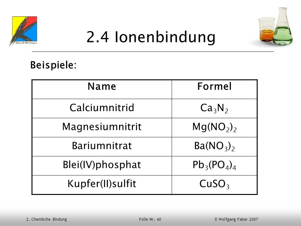2.4 Ionenbindung Beispiele: Name Formel Calciumnitrid Ca3N2