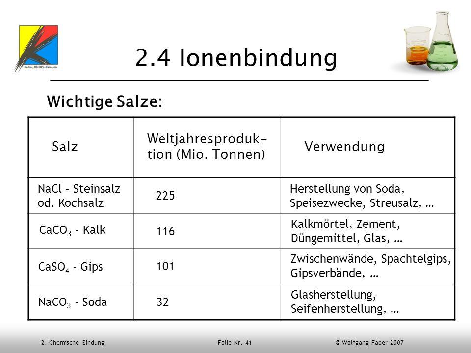 2.4 Ionenbindung Wichtige Salze: Salz