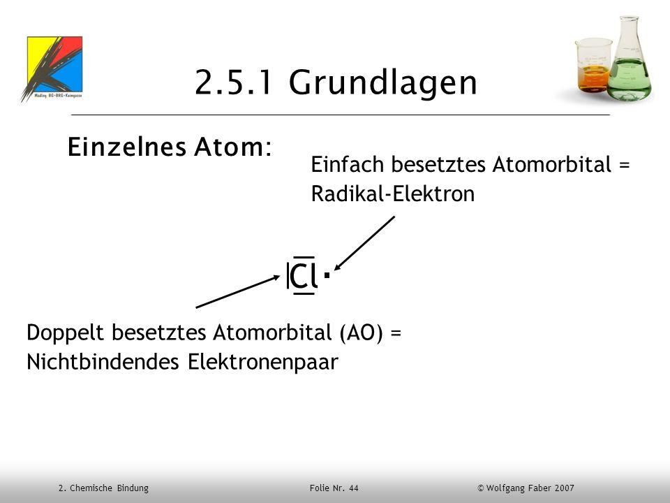 2.5.1 Grundlagen Cl Einzelnes Atom: Einfach besetztes Atomorbital =