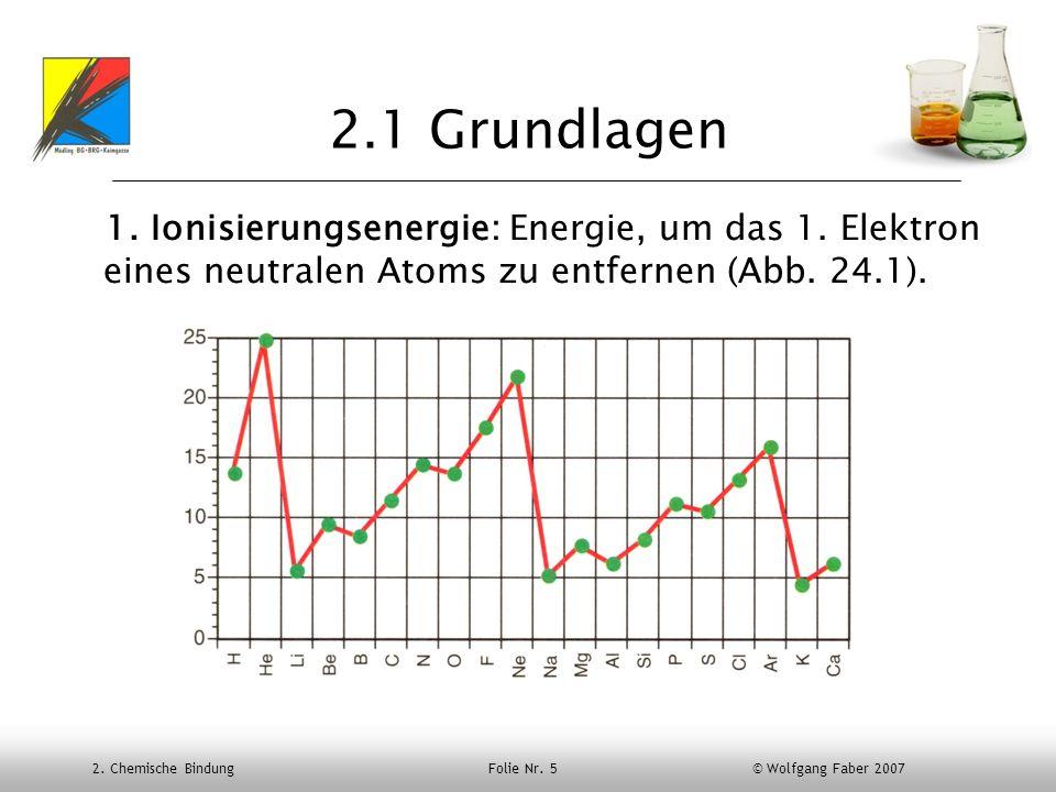 2.1 Grundlagen 1. Ionisierungsenergie: Energie, um das 1.