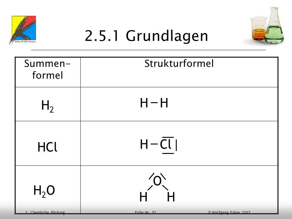 2.5.1 Grundlagen H H H2 H Cl HCl O H2O H H Summen-formel