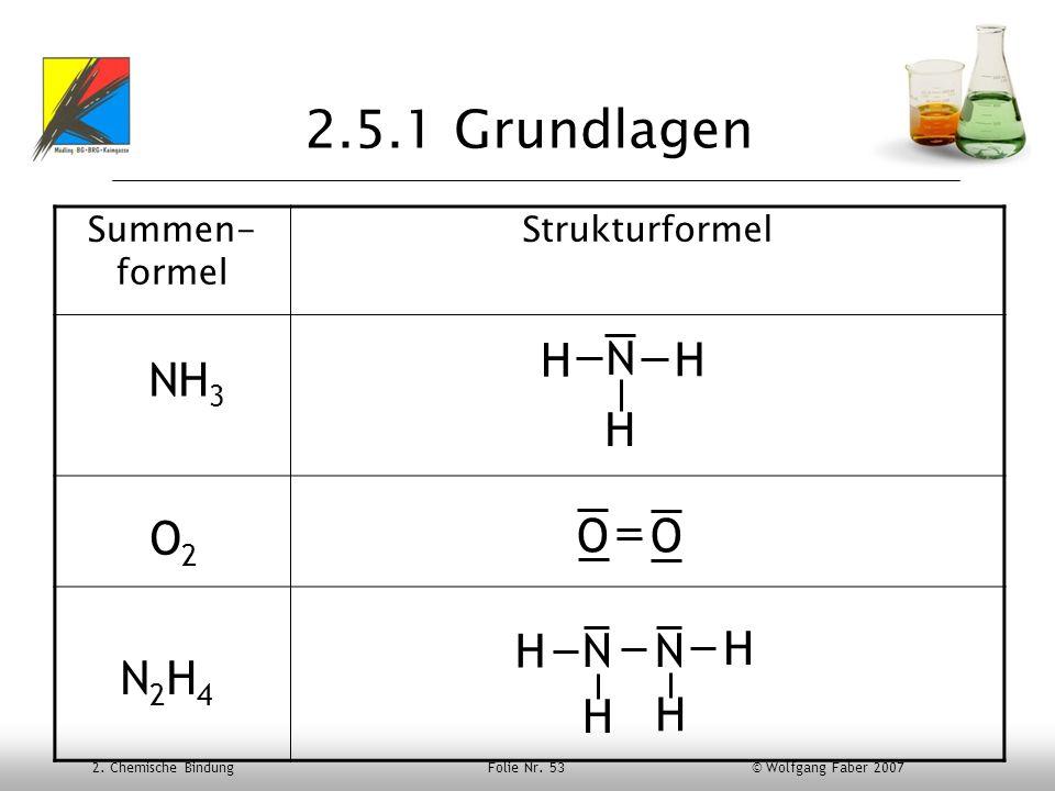 2.5.1 Grundlagen H N H NH3 H O2 O O H N N H N2H4 H H Summen-formel