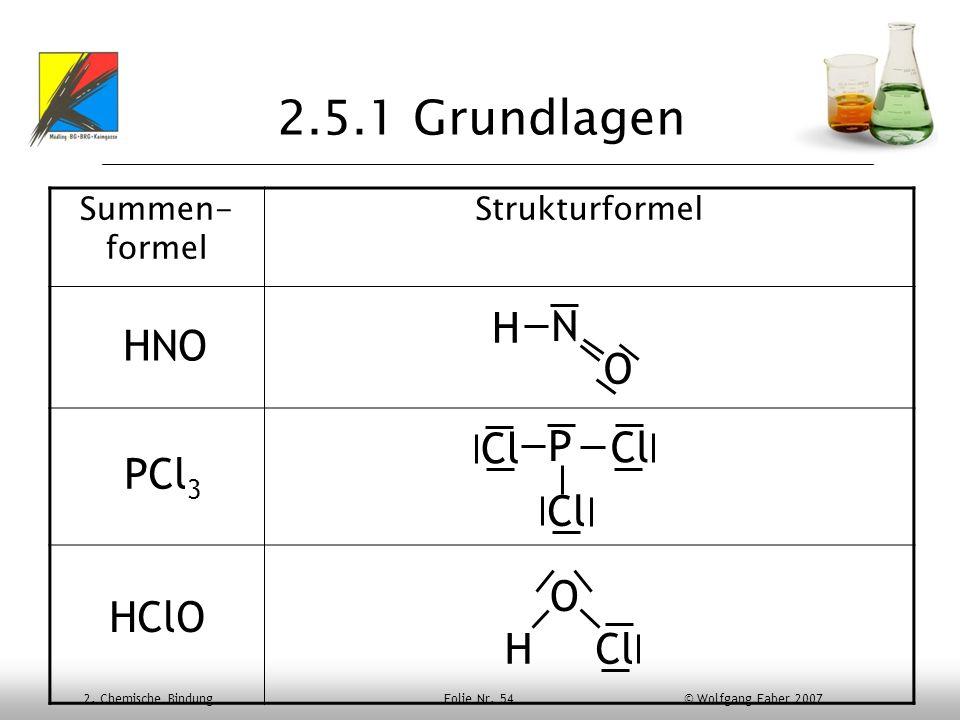 2.5.1 Grundlagen H N HNO O Cl P Cl PCl3 Cl O HClO H Cl Summen-formel