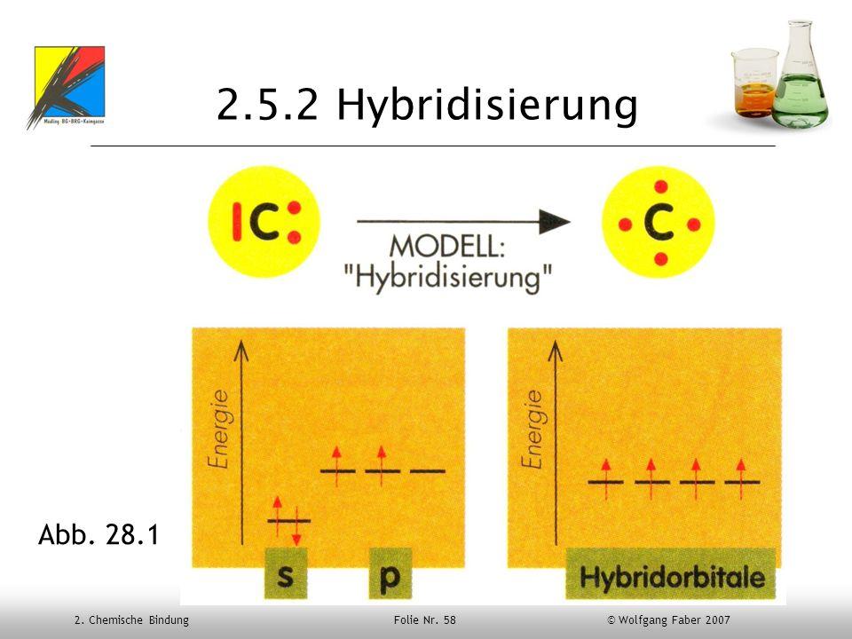 2.5.2 Hybridisierung Abb. 28.1