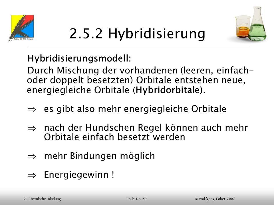 2.5.2 Hybridisierung Hybridisierungsmodell:
