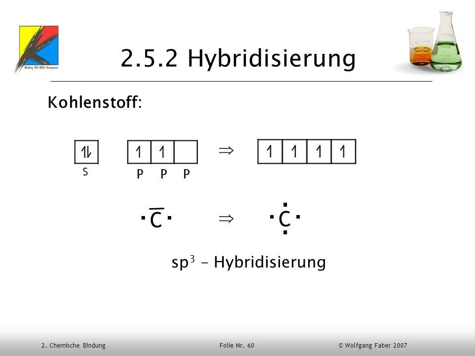 2.5.2 Hybridisierung Kohlenstoff:  sp3 – Hybridisierung C C