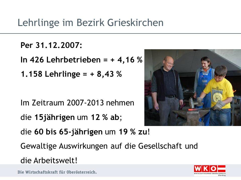 Lehrlinge im Bezirk Grieskirchen