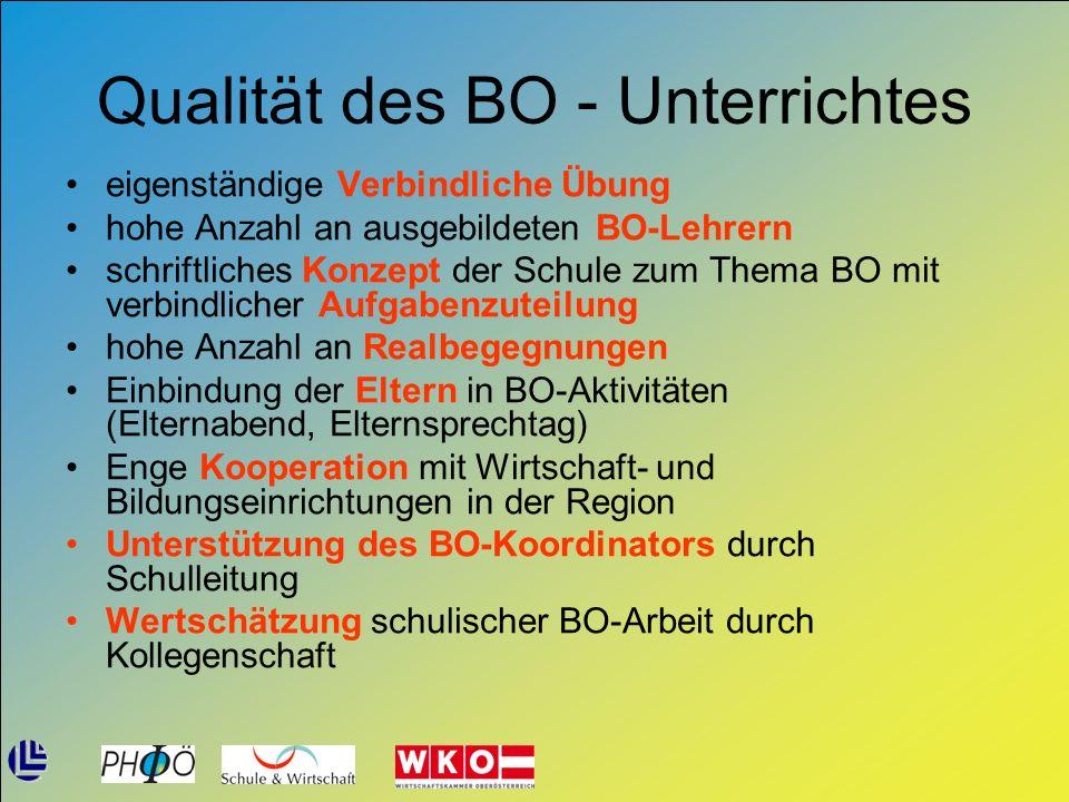 Qualität des BO - Unterrichtes
