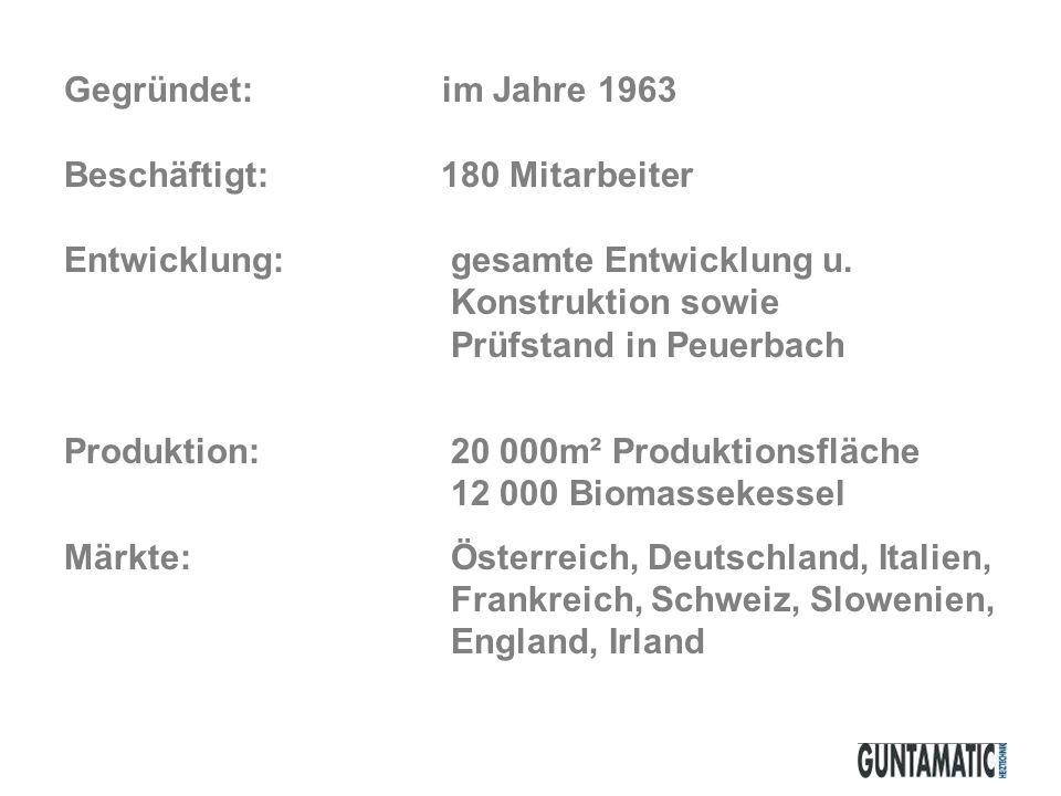 Gegründet:. im Jahre 1963 Beschäftigt:. 180 Mitarbeiter Entwicklung: