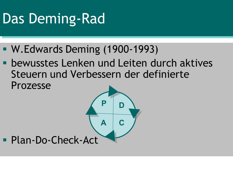 Das Deming-Rad W.Edwards Deming (1900-1993)