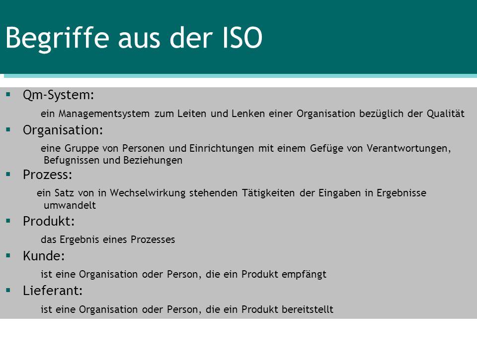 Begriffe aus der ISO Qm-System: