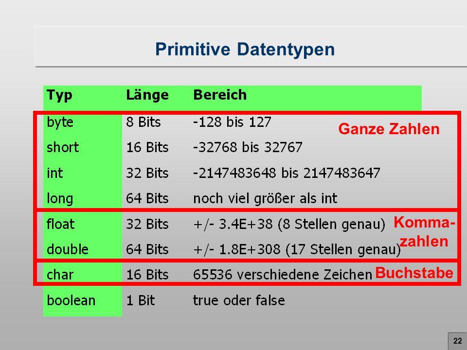 Primitive Datentypen Ganze Zahlen Komma- zahlen Buchstabe