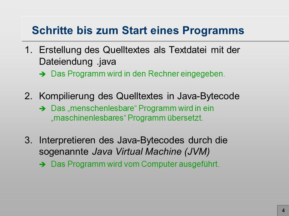 Schritte bis zum Start eines Programms