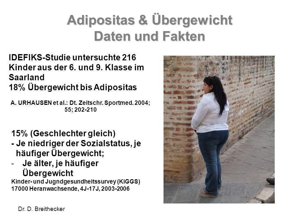 Adipositas & Übergewicht Daten und Fakten