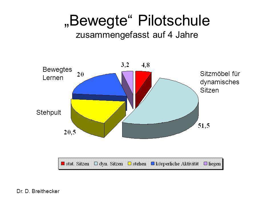 """""""Bewegte Pilotschule zusammengefasst auf 4 Jahre"""