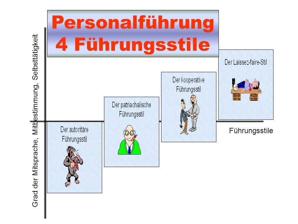 Personalführung 4 Führungsstile